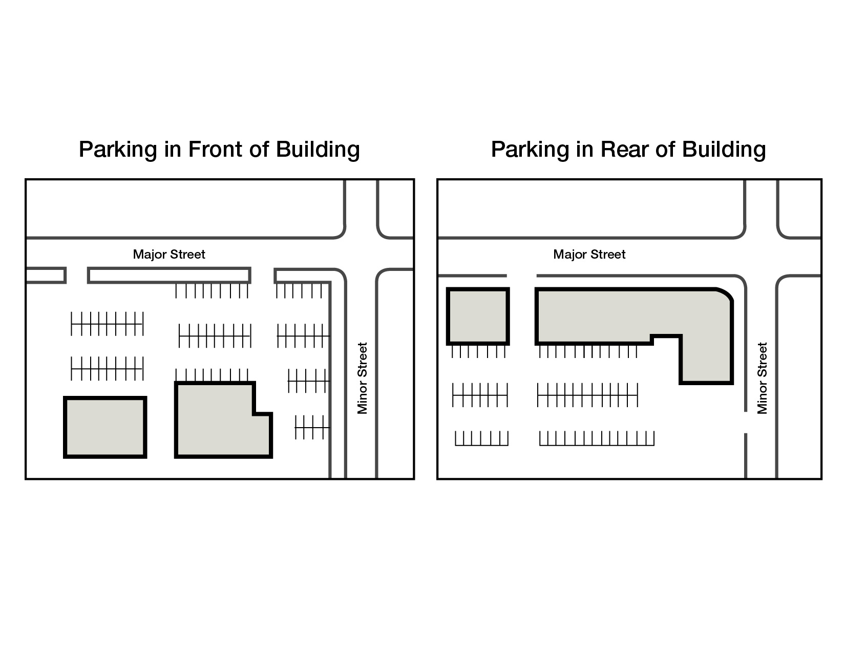 State Street Planning: Parking Location