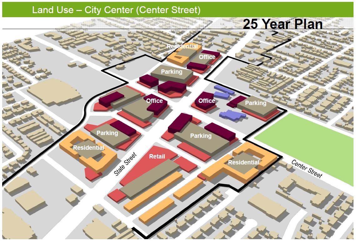 State Street Plan: Draft Review