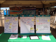 Ideas and comments from the Fall Festival at Steam Pump Ranch on 10/26/13