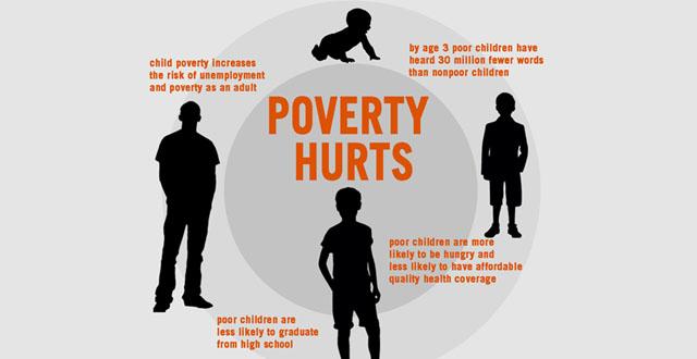 Preventing Poverty